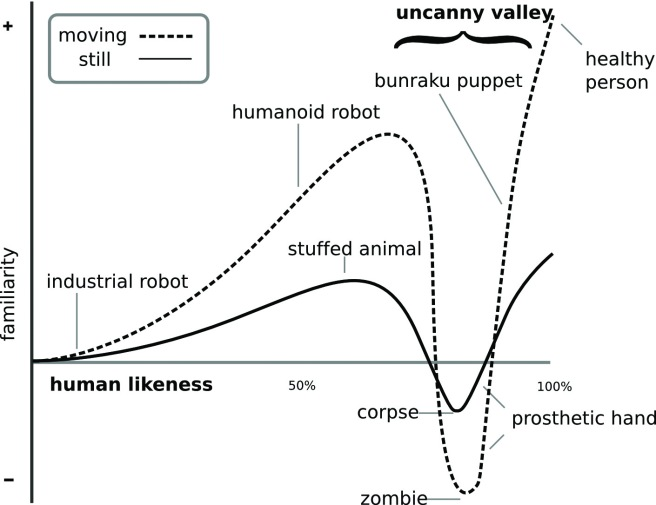 mori_uncanny_valley_cmyk
